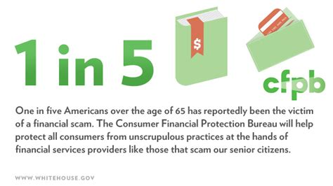 customer protection bureau consumer financial protection bureau 101 why we need a
