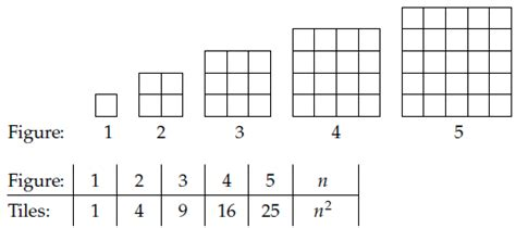 recursive pattern in math mathed net patterns of patterns