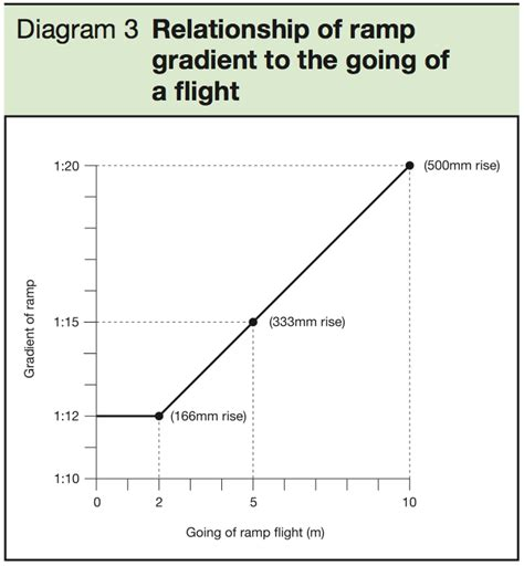 slope calculator how to calculate slopes and gradients