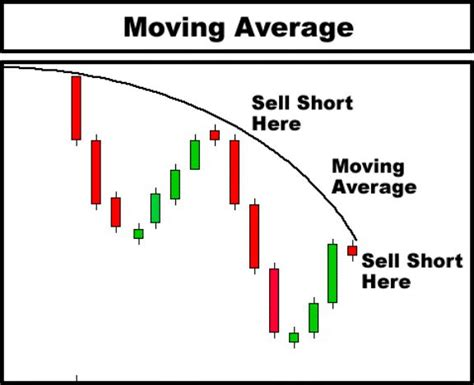 candlestick pattern course 243 best images about trading on pinterest day trading