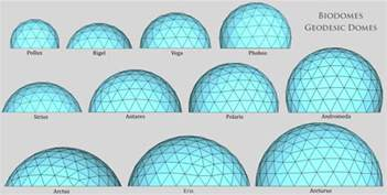 geodesic dome template geodesic dome template geodesic dome stock photos and