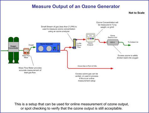 circuit diagram ozone generator 28 images how is ozone