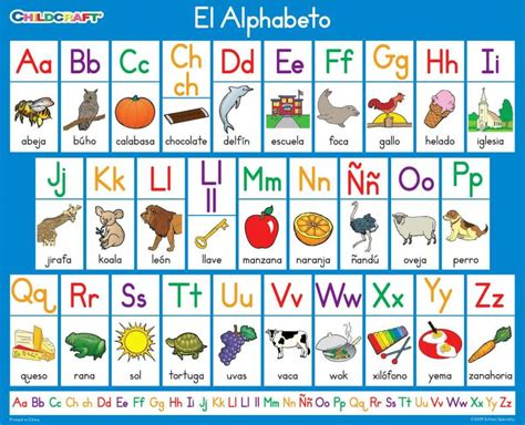 printable alphabet in spanish the spanish alphabet autumnsgrammar