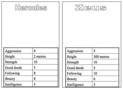 top trumps card template template for creating top trumps things to do with