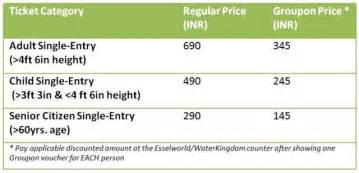 World Entry Ticket Price Flat 50 On Entry At Essel World Or Water Kingdom In