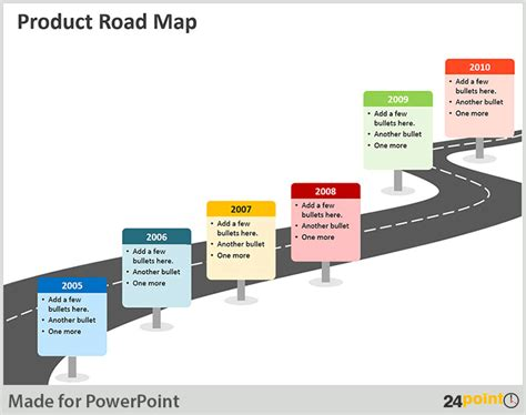 road map process from concept to prototype graphic organizers to your