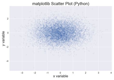 ggplot theme xlabel plotting using an mpp database 183 pivotal engineering journal