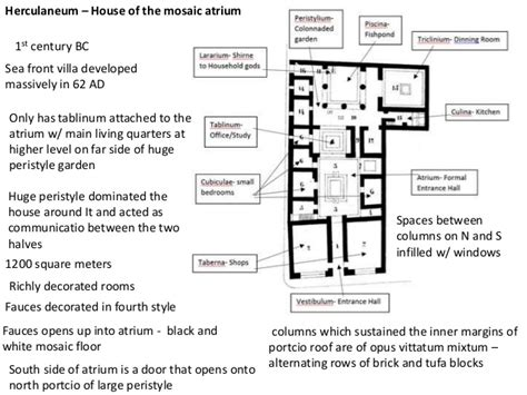 house of the tragic poet floor plan house of the tragic poet floor plan meze