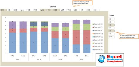 excel slicer themes excel dashboard templates class exam grade excel chart