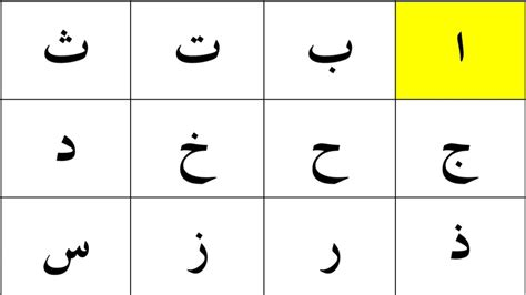 Alfabet Islam lesson arabic alphabet for children arabic alphabet