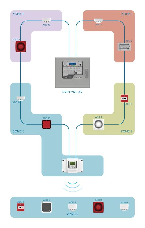 alarm addressable system wiring diagram 28 images