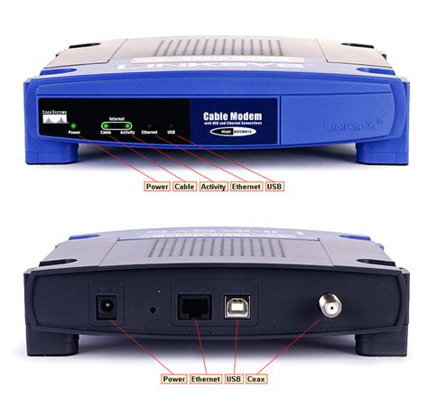 Modem Wifi Linksys cable modem linksys router setup