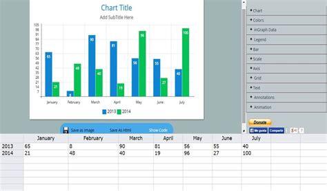 web chart generator chart generator utilidad web para crear todo tipo de gr 225 ficas
