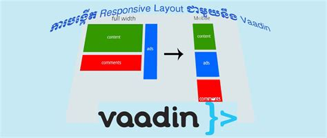 vaadin layout youtube ក របង ក ត responsive layout ជ ម យន ង vaadin