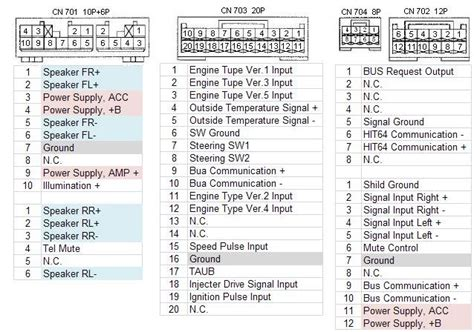 Cq Live Bicester Connection by Toyota Car Radio Stereo Audio Wiring Diagram Autoradio