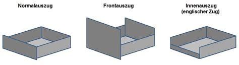innenauszug schublade faq schubladen f 252 r m 246 bel technische erkl 228 rungen