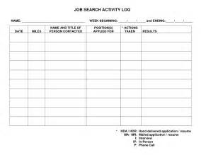 Job Listing Template Similiar Printable Job Log Sheet Keywords