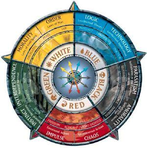 magic color wheel color mtg wiki