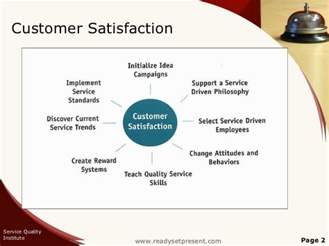 client service charter template customer service powerpoint ppt content modern sle
