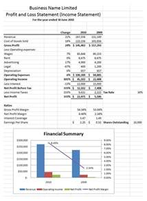 Sample P L Report Free Profit And Loss Statement Template And Sample