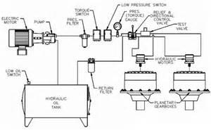drive unit technical information