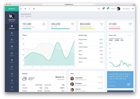 20 best bootstrap admin templates for web apps 2016 colorlib modern html5 admin dashbord web app template admin