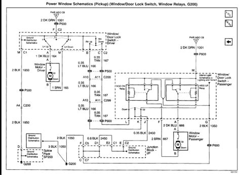 gmc envoy wiring harness problems 33 wiring diagram images wiring diagrams mifinder co 2004 envoy xuv wiring diagram 2004 envoy ac problems wiring diagram odicis