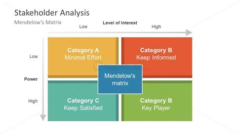 Matrix Diagram Powerpoint Image Collections How To Guide Industry Analysis Ppt