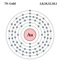 Au Protons File Electron Shell 079 Gold Svg Wikimedia Commons
