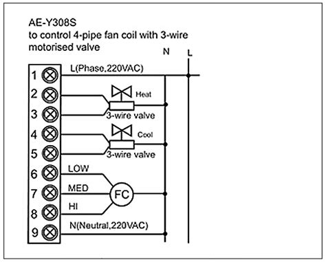 pipe thermostat wiring diagram 30 wiring diagram images