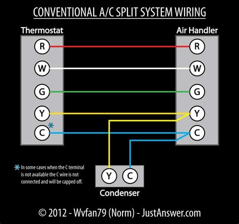 white rodgers thermostat wiring diagram white rodgers