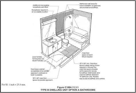 bathroom layout dimensions minimum residential bathroom dimensions search