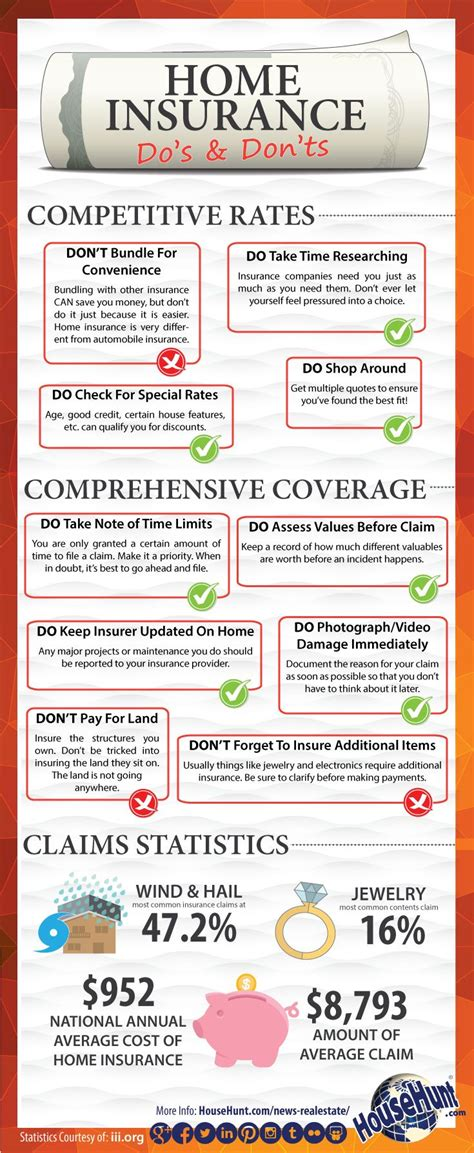 home insurance dos  donts infographic real estate tips home buying tips home buying