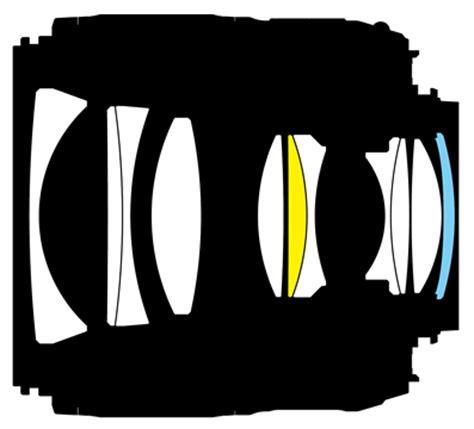 nikon af s nikkor 35mm f/1.8g ed lens announced price, specs