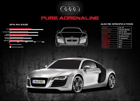 Audi R8 Poster by Audi R8 Poster By Jilljay On Deviantart