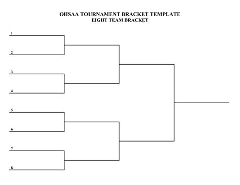 brackets templates generous 32 team bracket template pictures inspiration
