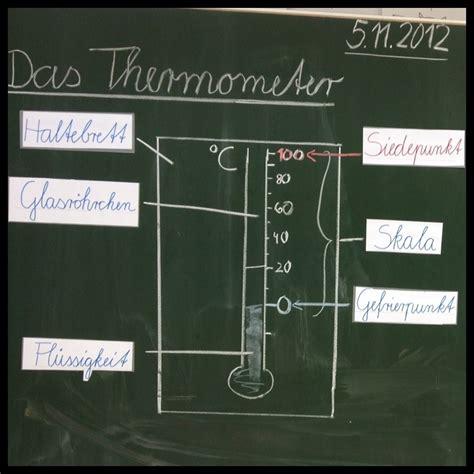 Beschriftung Thermometer thermometer der steinige weg