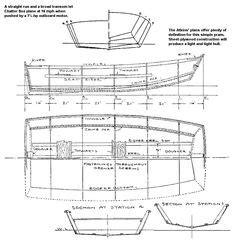 pre cut aluminum jon boat kits pre cut aluminum boat kits hulls pinterest boat kits