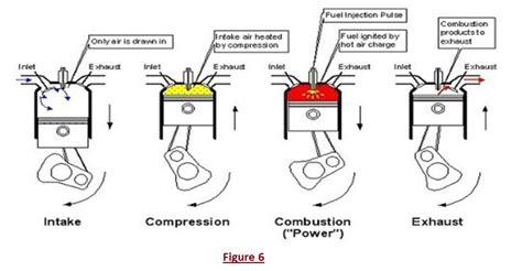 automobile systems diagrams wiring diagram