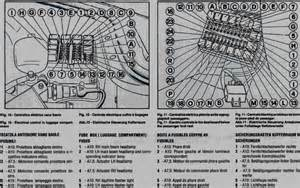 Peugeot 308 Fuse Box Diagram Peugeot 308 Fuse Box Guide Fuse Free Printable