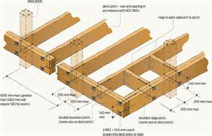 wood deck structure deck structure design search research