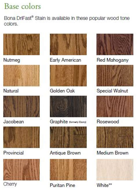 the of coloring wood a woodworkerã s guide to understanding dyes and chemicals books nutmeg wood stain pdf woodworking