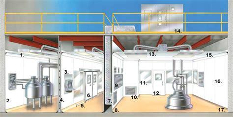 clean room design pharmaceutical cleanroom design exle storage solutions incstorage solutions inc