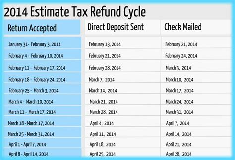 top 10 tips for filing irs tax returns in 2014 defense