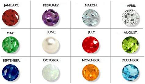 what color is january s birthstone search results for what color birthstone for june