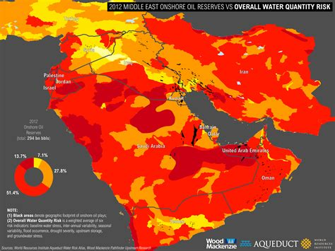 middle eastern oil l water risks on the rise for three global energy production