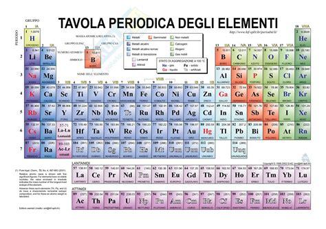 tavola periodica con valenze chimica generale la tavola periodica degli elementi