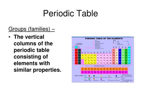 The Elements In A Column Of The Periodic Table by Ppt Chapter 6 Unit 2 Section A Periodic Table Of