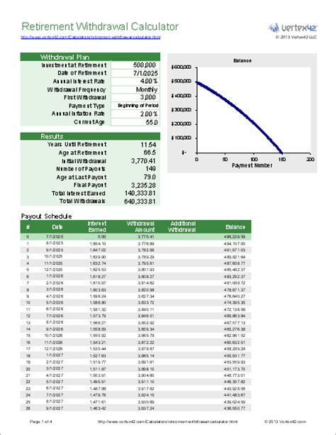 retirement excel template retirement withdrawal calculator for excel