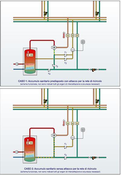 ricircolo casa come si collega la linea di ricircolo in un impianto